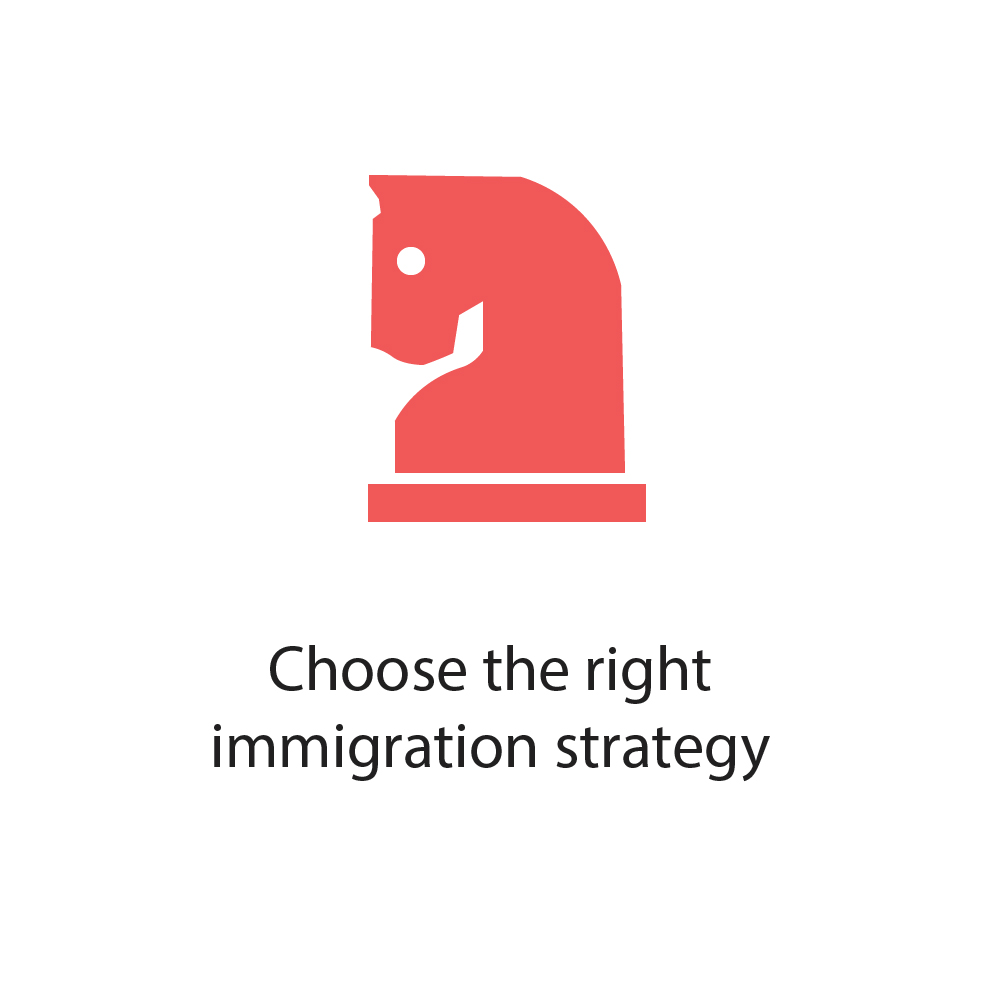 Choose the right immigration strategy